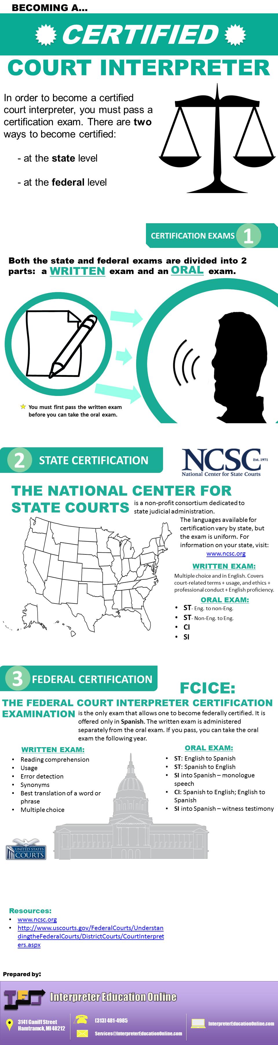 Becoming a Certified Court Interpreter